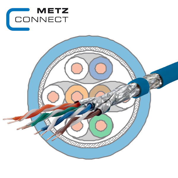 METZ CONNECT Cat7A Solutions