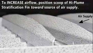The Hi-Plume Strafication Fin redirects and concentrates available airflow into the front of the racks far better than standard flat bottom floor grilles