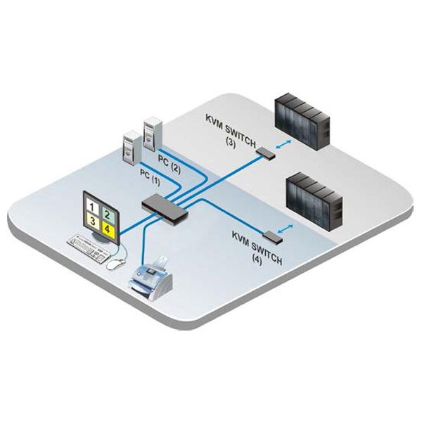 Rose QuadraVista 2 Configuration