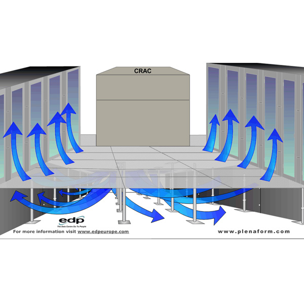 PlenaForm Under Floor Airflow Diagram