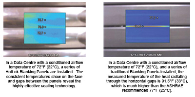 Blanking panel comparison between HotLok and traditional blanking panels