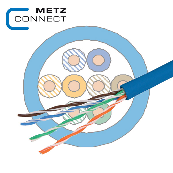 METZ CONNECT Cat5e Solutions