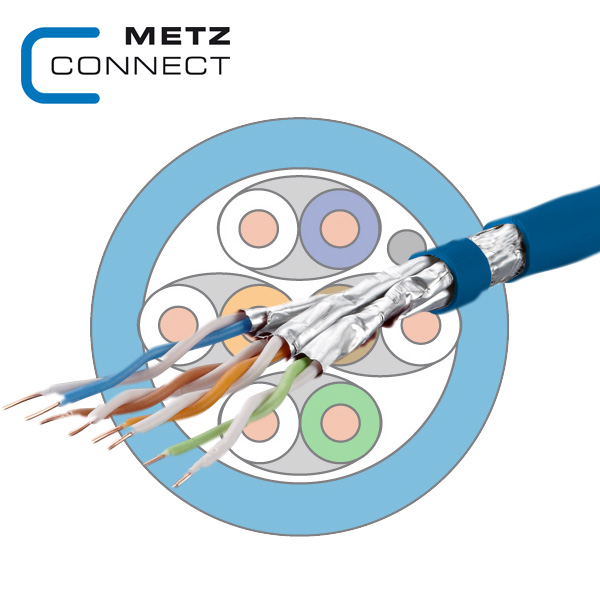 METZ CONNECT Cat6A Solutions