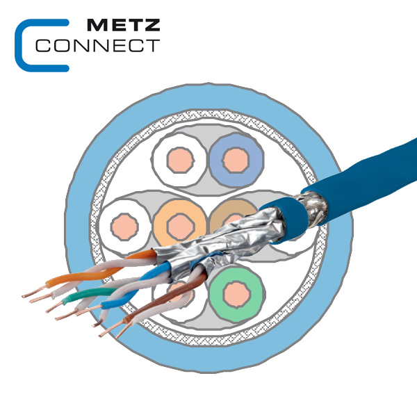 METZ CONNECT Cat7 Solutions