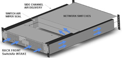 SwitchAir - Improve Cooling for Network Switches