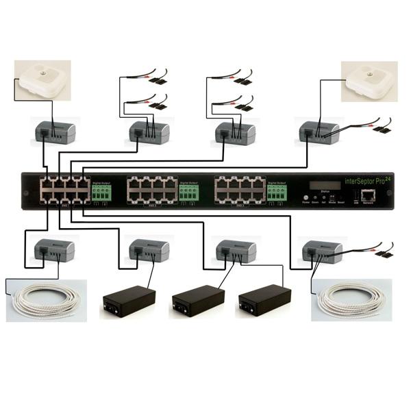 Jacarta interSeptor Pro Configuration