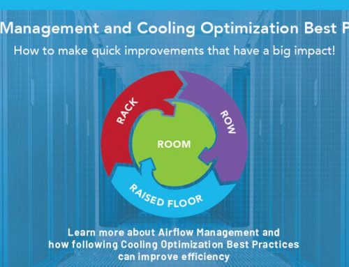 Improving Airflow Management & Cooling Optimisation has a Big Impact