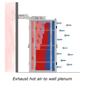 ColdLogik DAX can exhaust to the outside or to a wall plenum