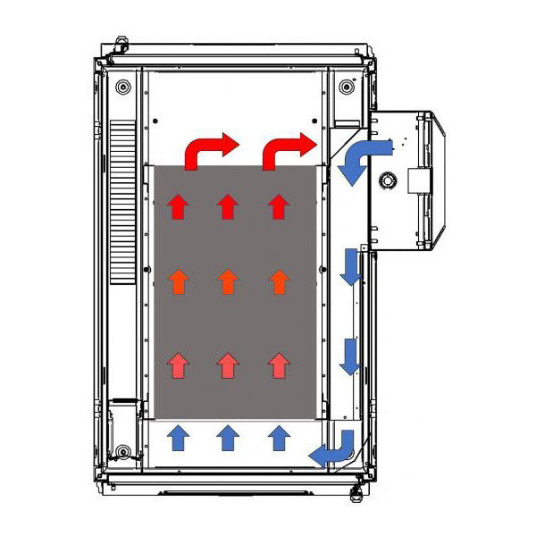 Diagram of EDGE 5 Air Conditioned Server Rack Cooling