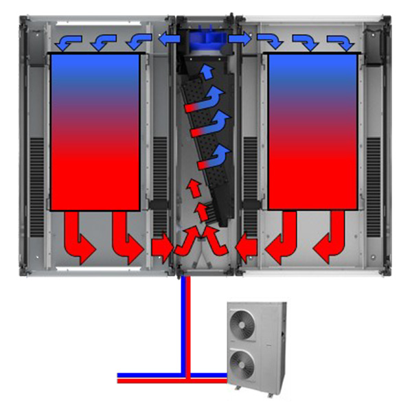 Diagram of EDGE 7 Multiple Rack Cooling