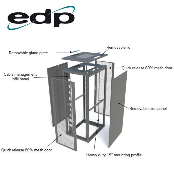 Exploded view of EDP Europe's 780mm wide computer rack