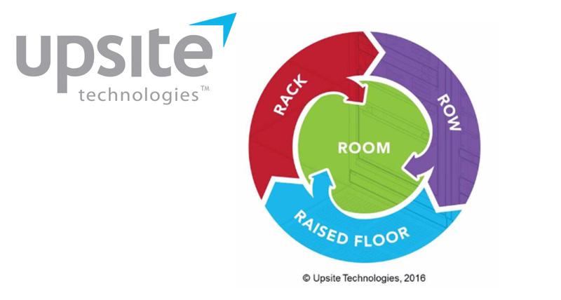 Upsite 4R's of Airflow Management